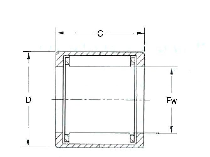 Rolling Element Bearing Standards