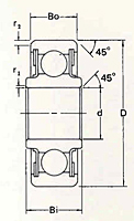 KP-A, KP Control Bearings