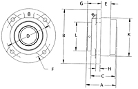 Type E-Piloted Flange