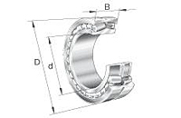 Spherical Roller Bearings 22300 Shaker Screen Style